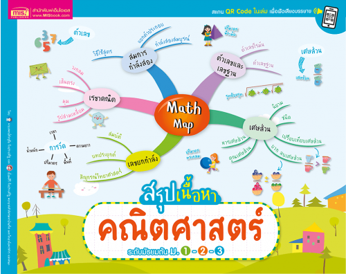 Math Map สรุปเนื้อหาคณิตศาสตร์ ระดับมัธยมต้น ม.1-2-3