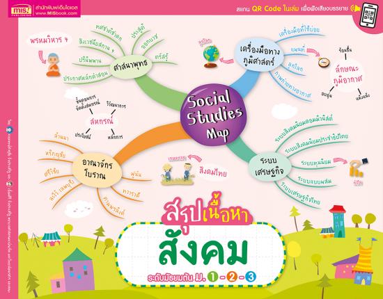 Social Studies Map สรุปเนื้อหาสังคม ระดับมัธยมต้น