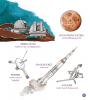 สำรวจโลกวิทยาศาสตร์ ตอน ท่องจักรวาล (ฉบับปรับปรุง)