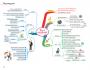 Social Studies Map สรุปเนื้อหาสังคม ระดับประถมปลาย