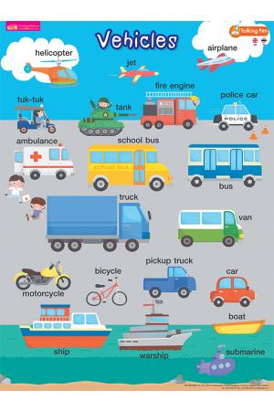 โปสเตอร์พลาสติก - Vehicles